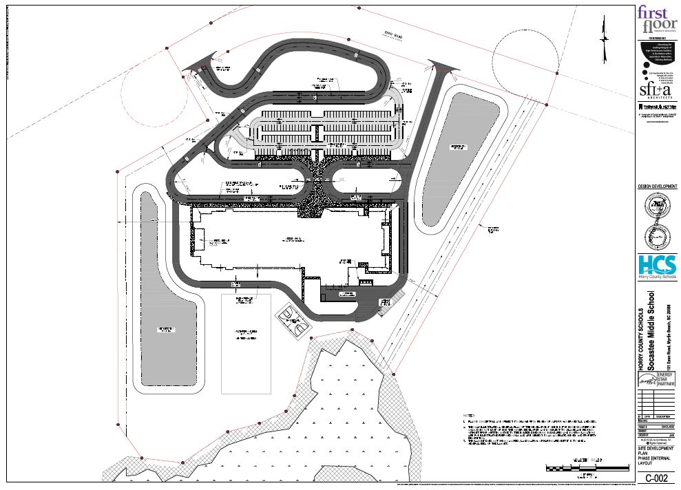 Horry Co. Planning Commission reviews, approves proposed