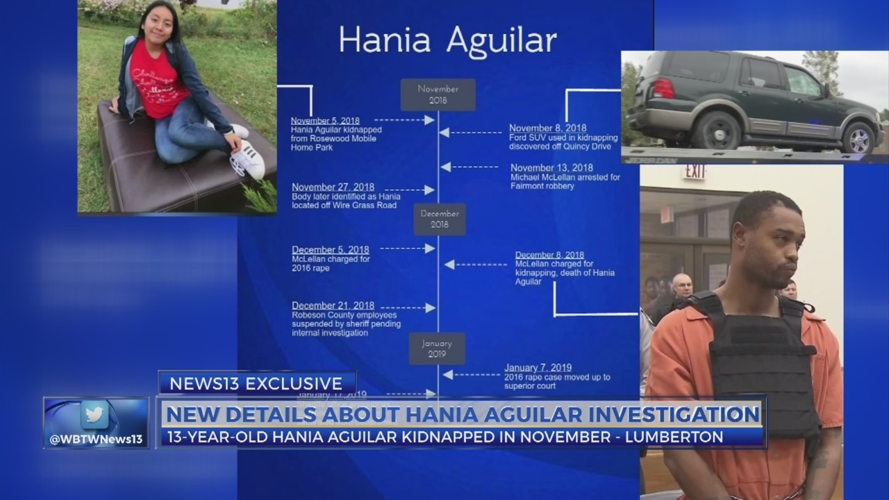 2019-2016 Nfl Calendar Unsealed court documents give insight into Hania Aguilar case
