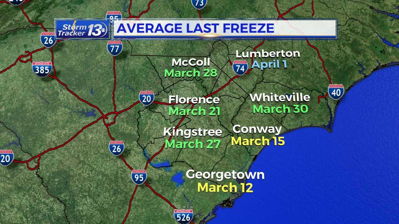 Average Last Freeze