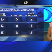 CSU_Hurricane_Season_Outlook_9_20190404221037