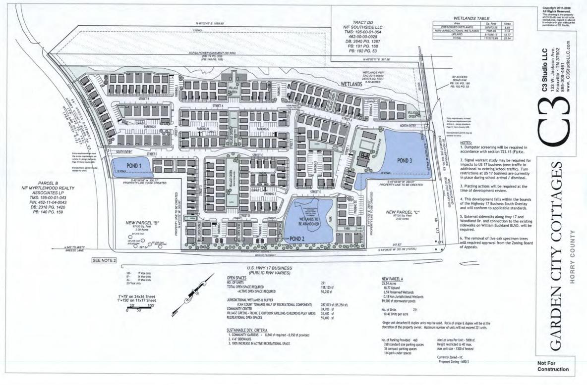 Tiny Home Proposal Near Surfside Beach Garden City Create Large